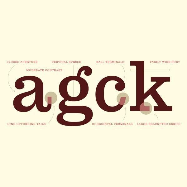 Pulpo typeface Pulpo Typeface