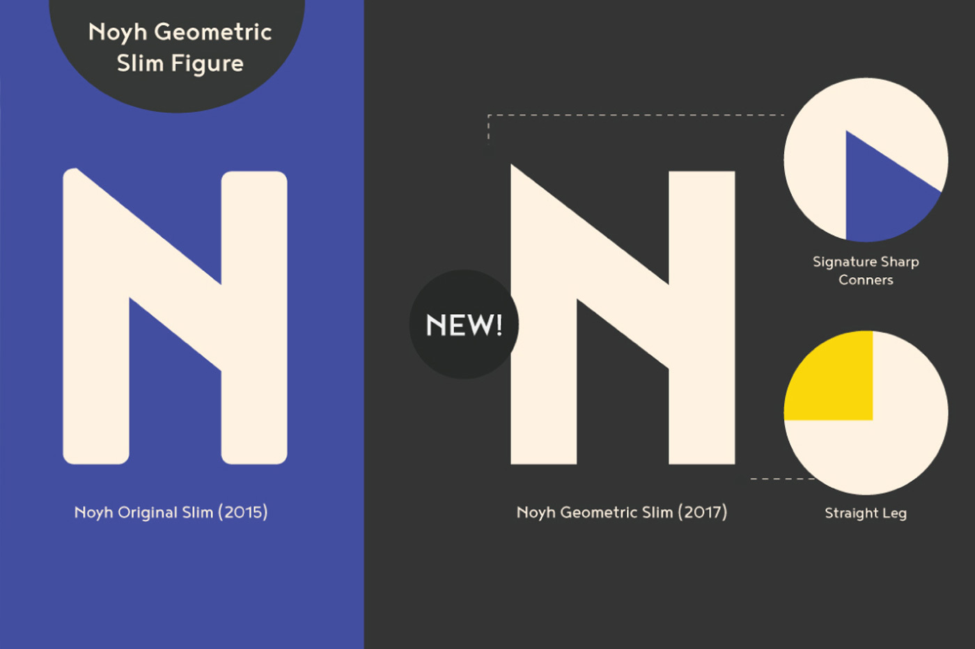 Noyh Geometric Slim contains 18 styles and family package options.