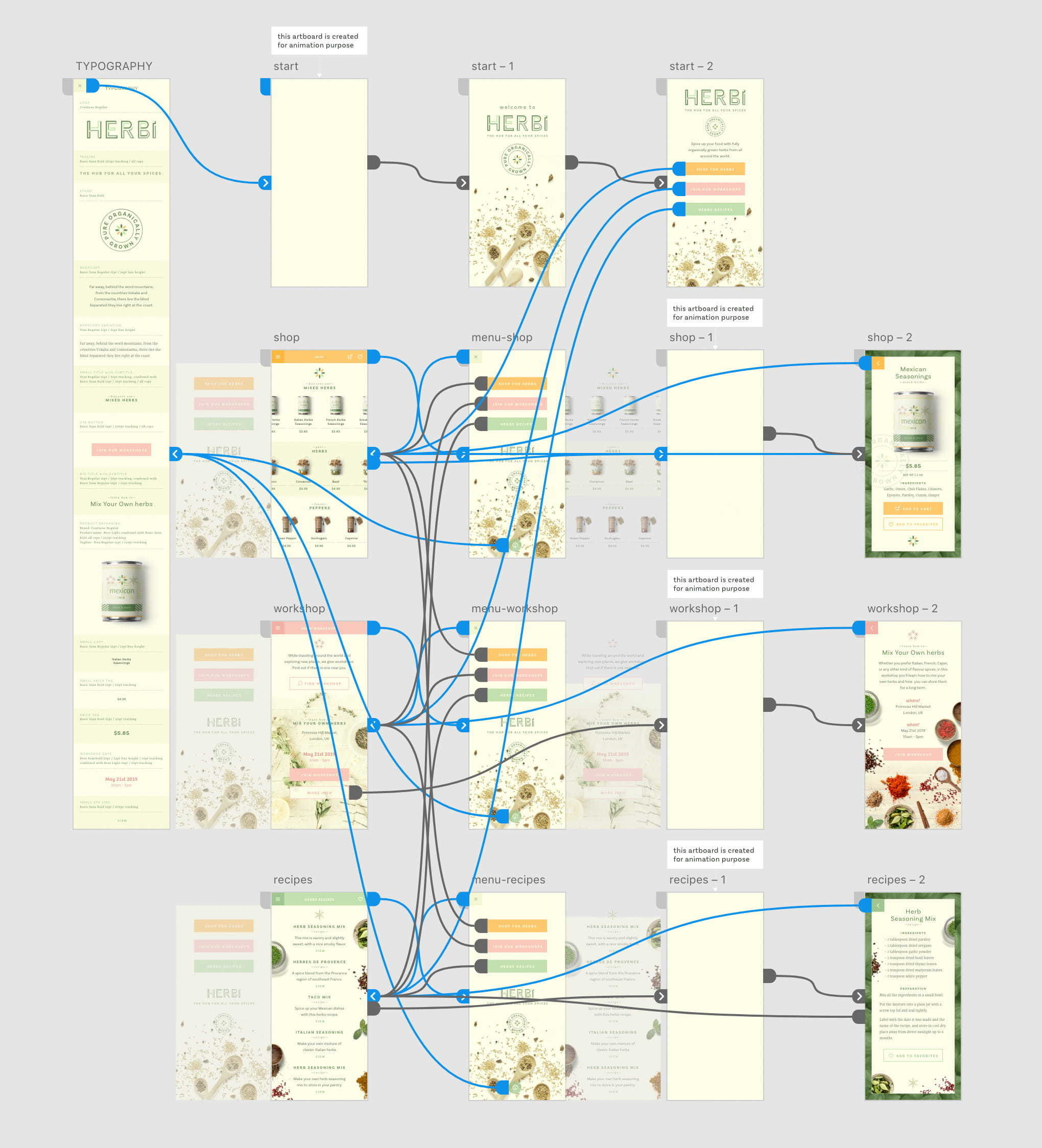 The Prototype view of the HERBi app in Adobe XD with all linked interactions shown