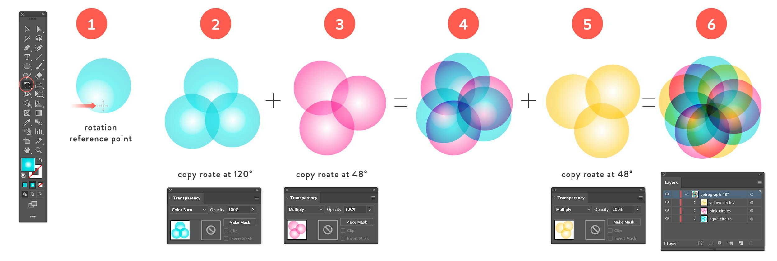 Different steps to take to create the 48° spirograph